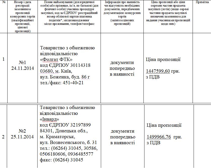 Скриншот 2014-12-14 16.35.06