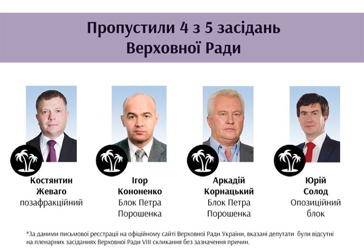 Вече Славянска: народный депутат Ю. Солод попал в список прогульщиков., фото-1