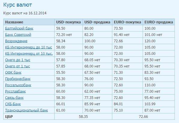 Рубль евро не товарищ, фото-1