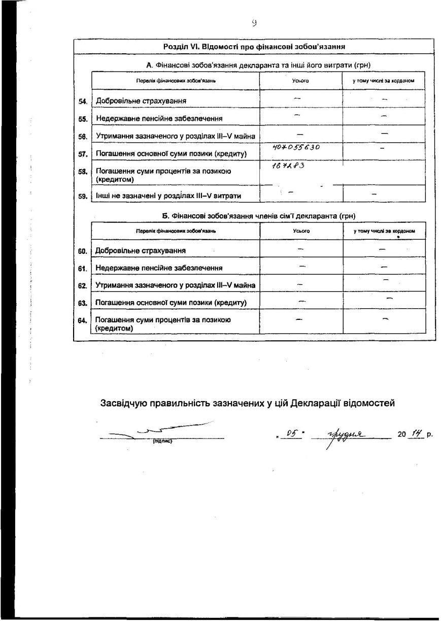 Одесский губернатор честно признался, сколько заработал за прошлый год (ДОКУМЕНТ), фото-10