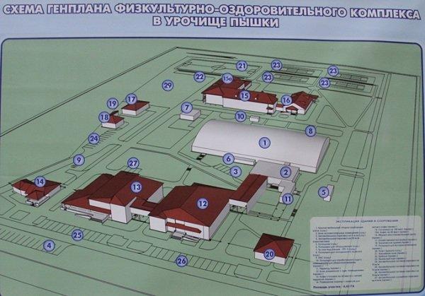 В Пышках создадут новый физкультурно-оздоровительный центр (фото) - фото 1