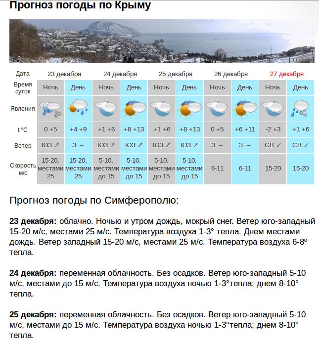 Снимок экрана - 23.12.2014 - 09:08:56
