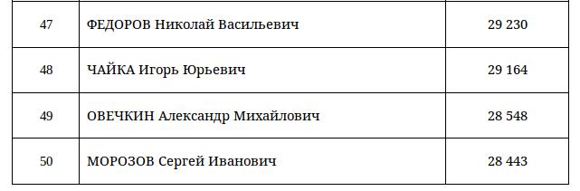 Снимок экрана - 24.12.2014 - 15:07:01