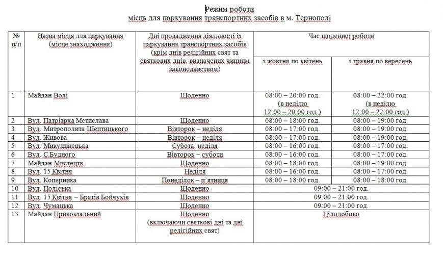 У Тернополі затвердили новий режим роботи місць для паркування (фото) - фото 1
