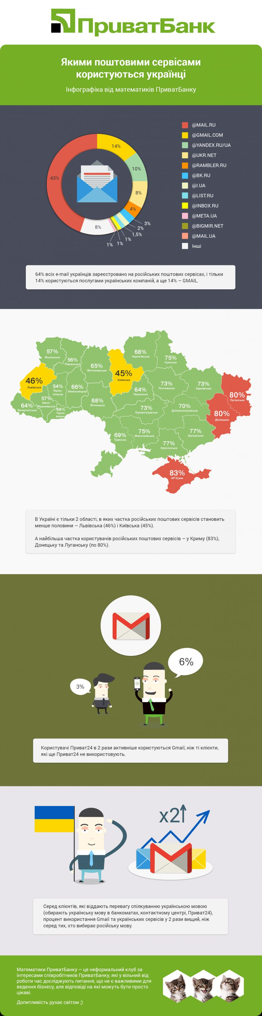 email-укр