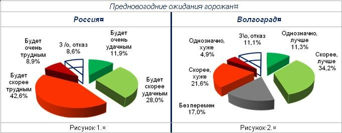 Graph1,2
