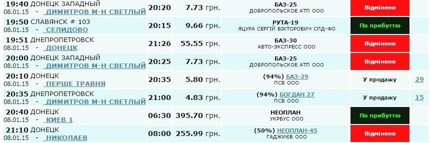 Автобусное сообщение Красноармейска с другими городами: закрыты почти все направления. Билет до Донецка стоит порядка 60 гривен (ФОТОФАКТ) (фото) - фото 4