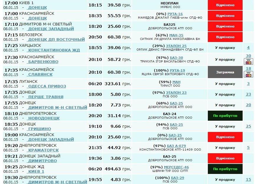 Автобусное сообщение Красноармейска с другими городами: закрыты почти все направления. Билет до Донецка стоит порядка 60 гривен (ФОТОФАКТ) (фото) - фото 3