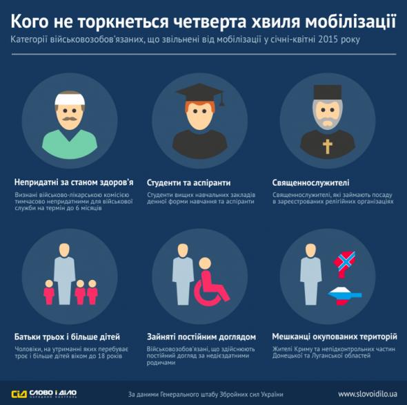 mobilizatsia_info