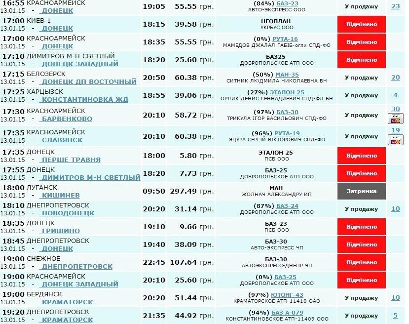 Автобусное сообщение Красноармейска с другими городами: отменены почти все рейсы, но до Донецка доехать можно (ФОТОФАКТ) (фото) - фото 3