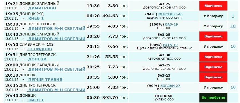 Автобусное сообщение Красноармейска с другими городами: отменены почти все рейсы, но до Донецка доехать можно (ФОТОФАКТ) (фото) - фото 4