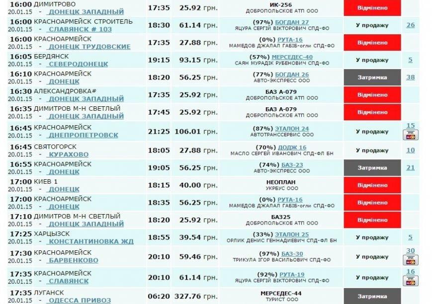 Автобусное сообщение Красноармейска с другими городами: многие направления закрыты. Сложнее всего добраться до Донецка (ФОТОФАКТ) (фото) - фото 2