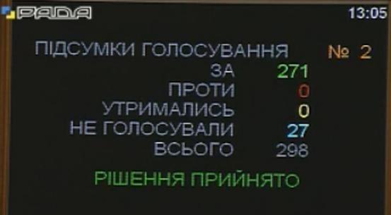 Верховная Рада Украины признала Россию агрессором (фото) - фото 1