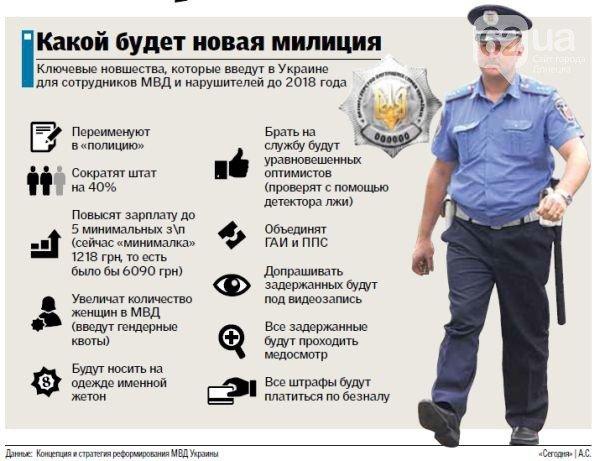 Реформа милиции: первый пошел? (фото) - фото 1