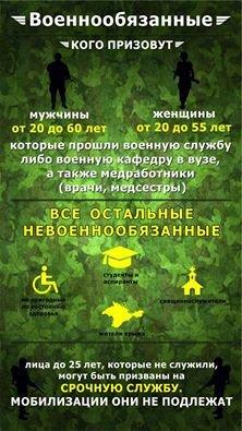 Мобилизация: кого называют военнообязанными и сколько будут платить участникам боевых действий (Инфографика) (фото) - фото 1