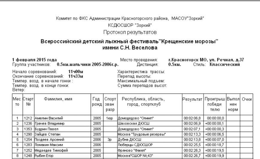 2015-02-03 10-58-55 sportcom.3dn.ru Protokols_2015 Kresh_moroz itogovyj_protokol_0.5ju_05-06.pdf