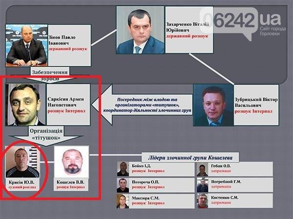 Владимир Веселкин: «Пропавшему» Валере посвящается! (фото) - фото 1