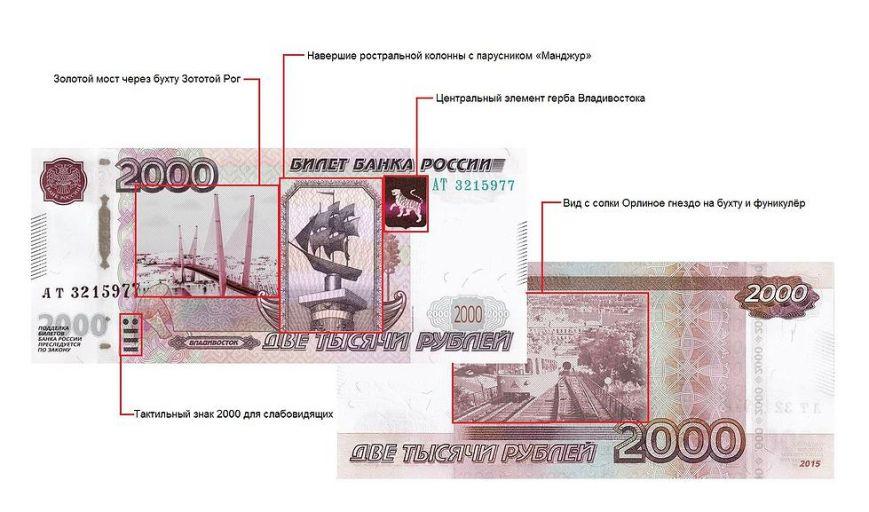 В России может появиться новая денежная купюра «Владивосток 2000» (фото) - фото 1
