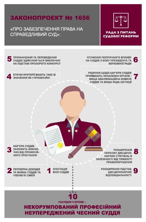 10 шагов к некоррумпированному профессиональному судье (фото) - фото 1