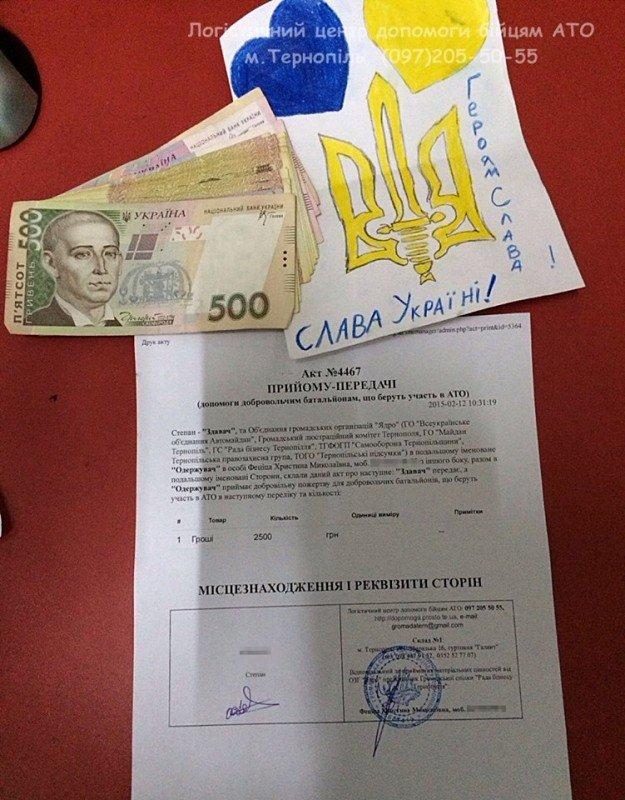 У Тернополі  10-річний хлопчик для бійців АТО віддав 2500 грн. (фото) - фото 1