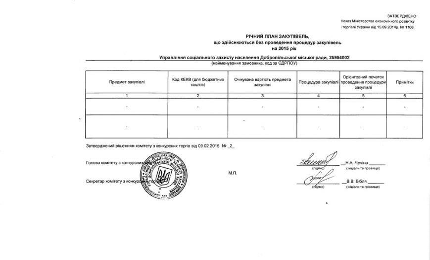 Годовой план закупок УТСЗН, г. Доброполье (фото) - фото 5