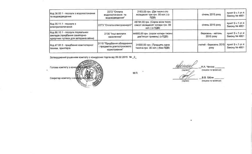 Годовой план закупок УТСЗН, г. Доброполье (фото) - фото 4