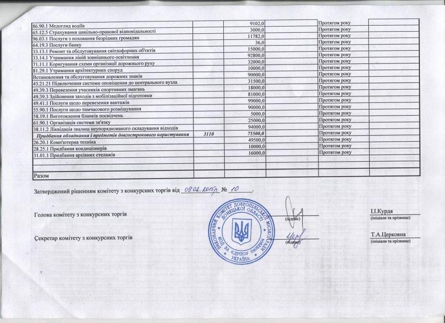 Годовой план закупок исполкома Добропольского городского совета (фото) - фото 2