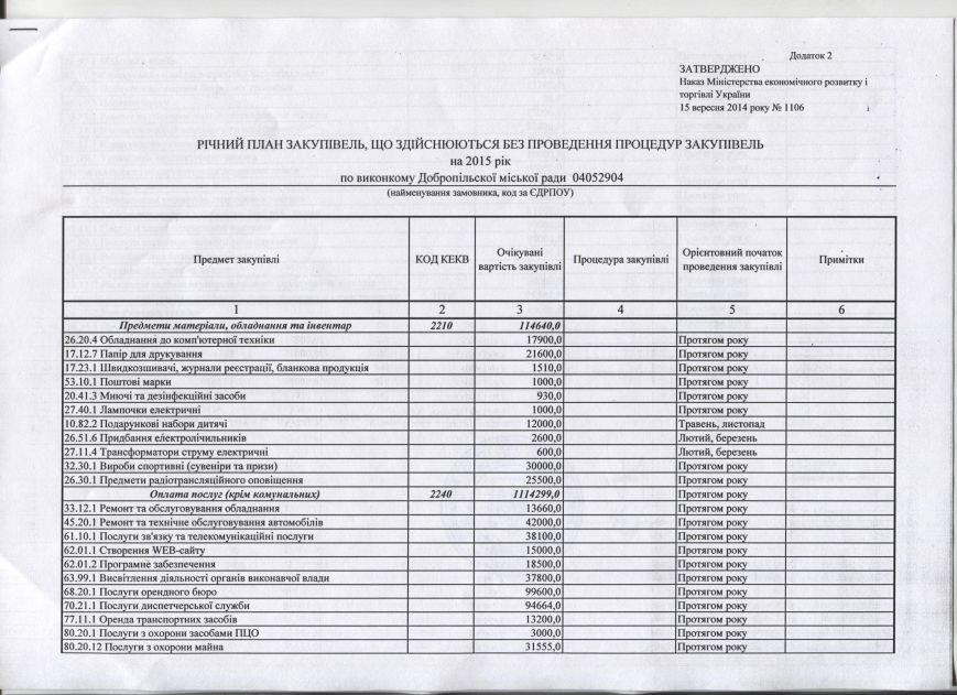 Годовой план закупок исполкома Добропольского городского совета (фото) - фото 1