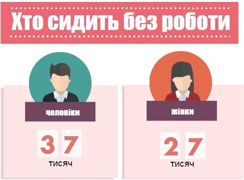 Вона і Вінниця: Жінки довше живуть та в депутати не йдуть (фото) - фото 6