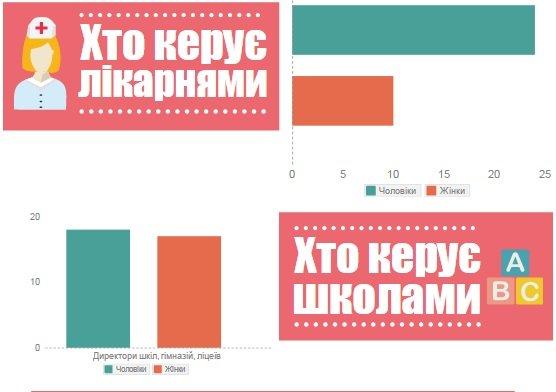 Вона і Вінниця: Жінки довше живуть та в депутати не йдуть (фото) - фото 5