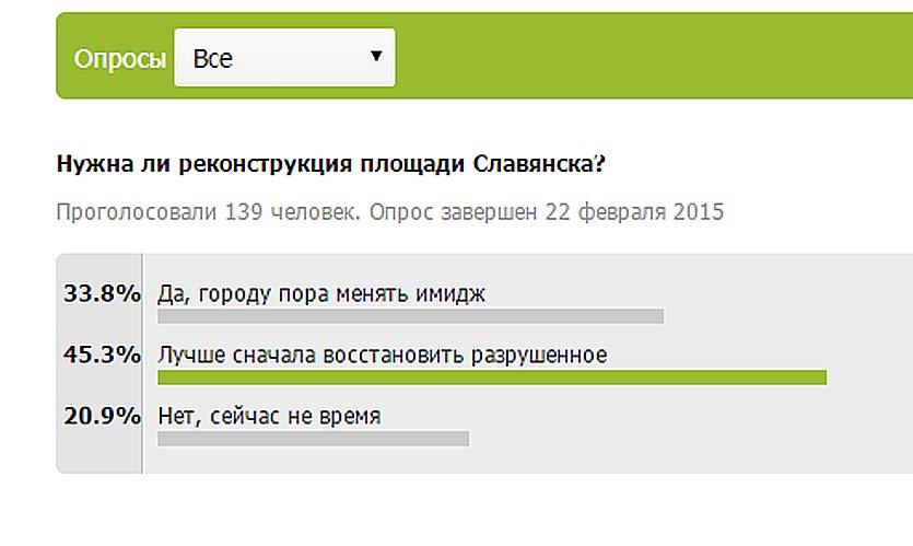 Завершился опрос 6262 по теме реконструкции центральной площади Славянска (фото) - фото 1