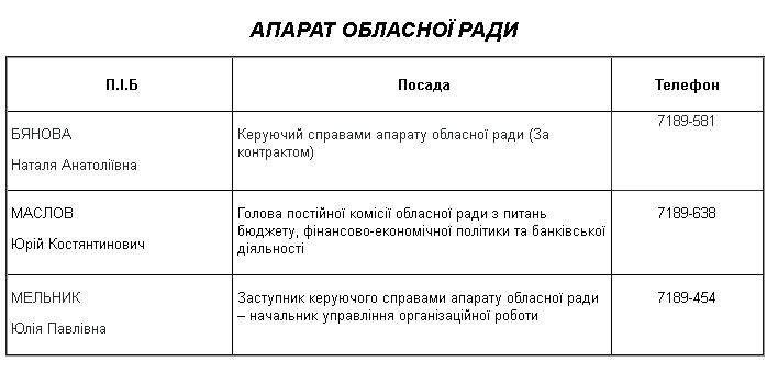 Бянова - аппарат