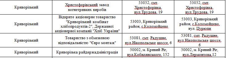 укрытия5 0564