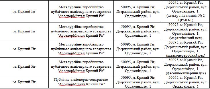 укрытия10 0564