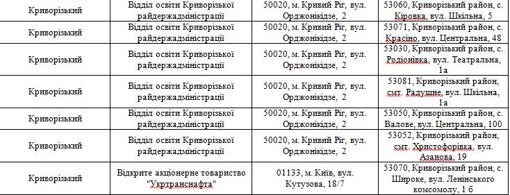 укрытия2 0564