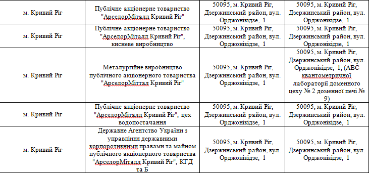 укрытия14 0564