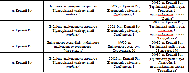 укрытия6 0564
