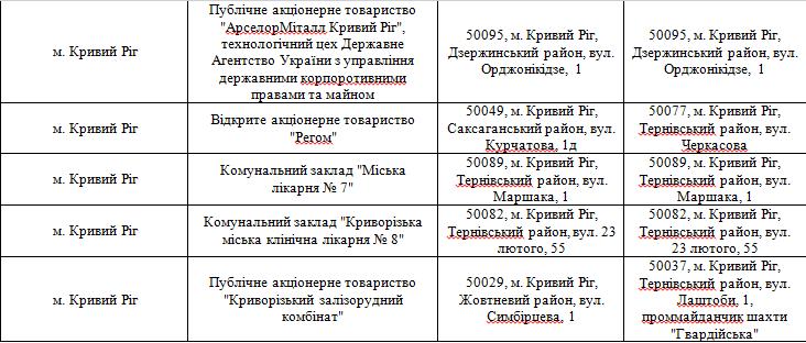 укрытия8 0564