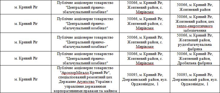 укрытия12 0564