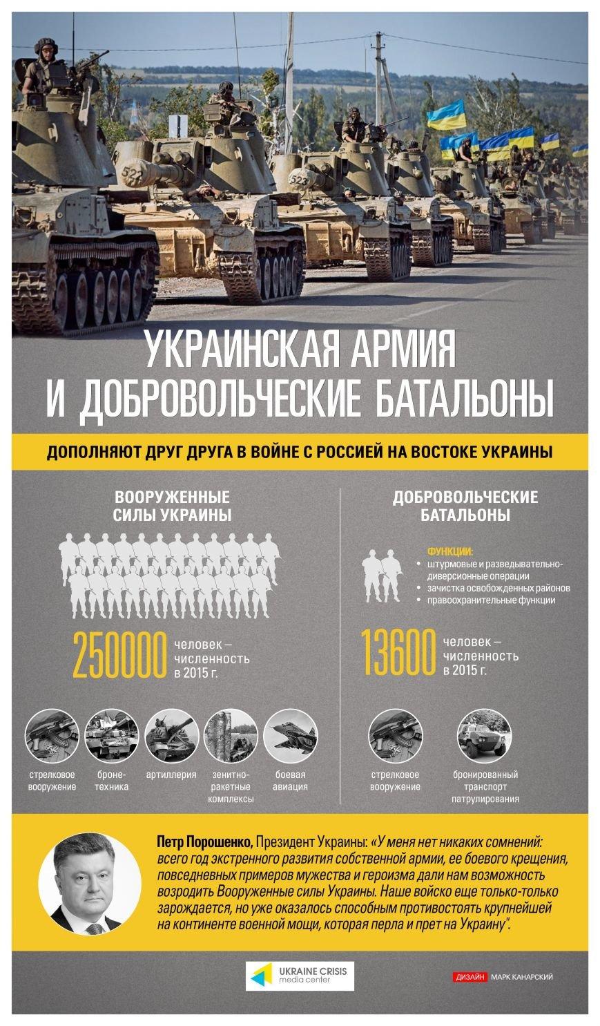 info-batalion-russ-06