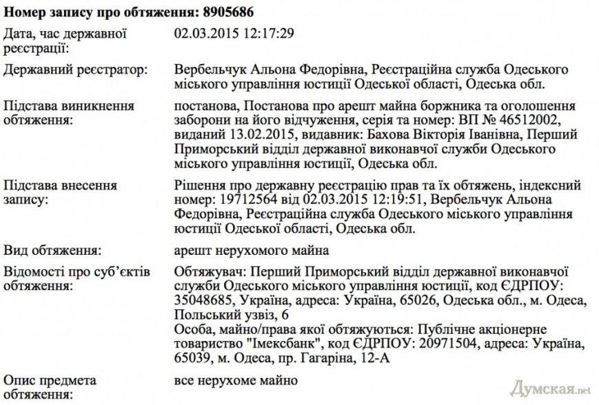 Климов удрал за границу, его имущество в Одессе арестовано (фото) - фото 1