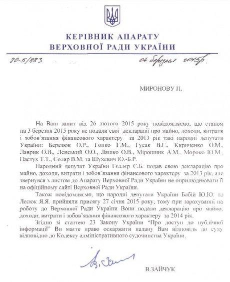 Депутат Евгений Геллер нашелся! Он поздравляет всех жителей Красноармейска с 8 марта и опубликовал декларацию о доходах (фото) - фото 6