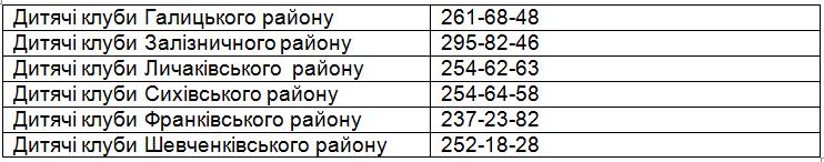 Готуємось до Пасхи: де у Львові можна навчитися розмальовувати писанки? (фото) - фото 1