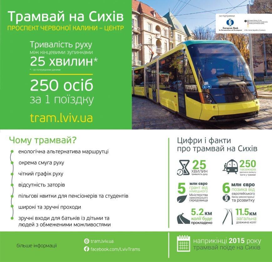 Проект на мільйони євро: незабаром на Сихів продовжать будувати трамвай (фото) - фото 1