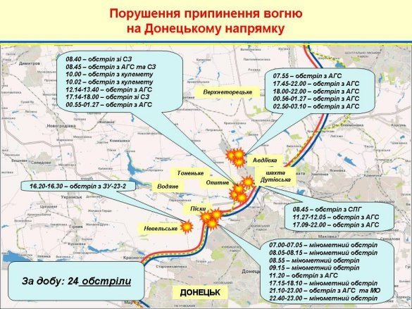 Авдеевка является одной из самых «горячих» точек на Донбассе во время перемирия, фото-1