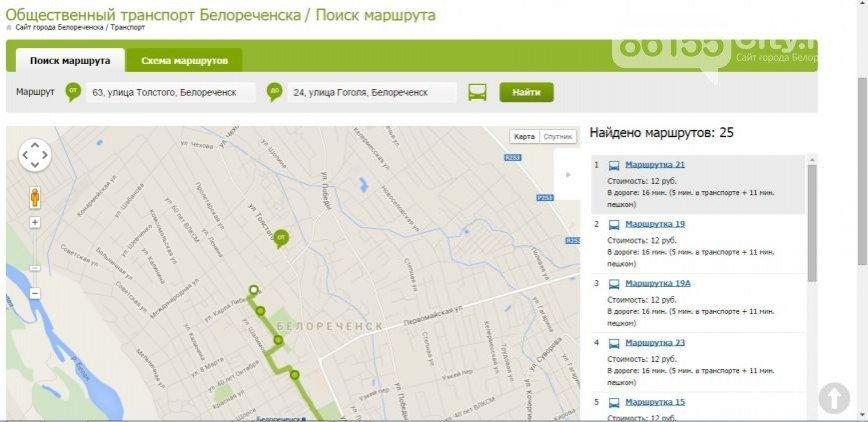Полезные функции на сайте вашего города! (фото) - фото 1