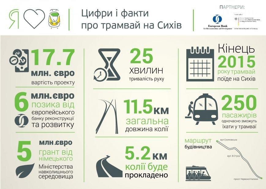Завтра у Львові відновлять будівництво трамвайної колії на Сихів (фото) - фото 1