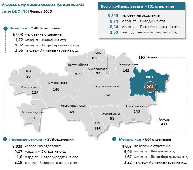 Карта банковских отделений в Казахстане
