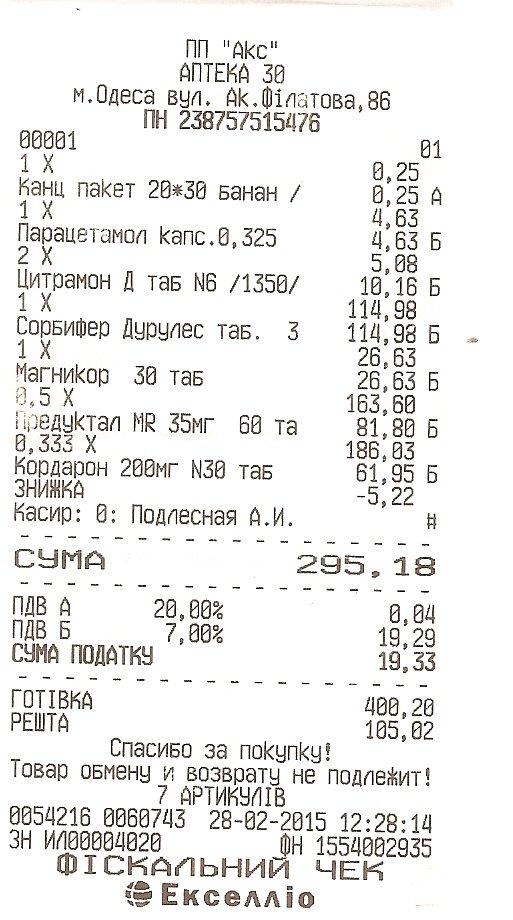 В Одессе резко подорожали лекарства: горожане размещают в соцсетях шокирующие  чеки с аптек (ФОТО) (фото) - фото 1