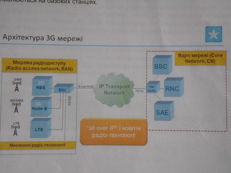 Скоро Днепропетровск «войдет» в эру нового поколения 3G технологий (фото) - фото 1